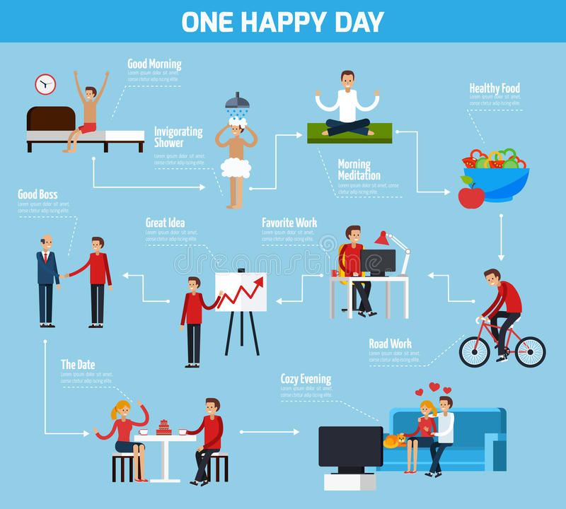 One Happy Day Flowchart. With date and food symbols flat vector illustration vector illustration
