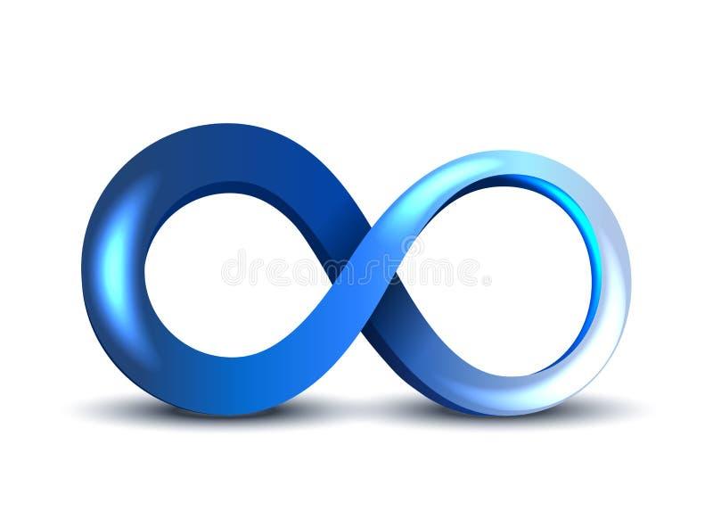 Oneindigheidssymbool vector illustratie