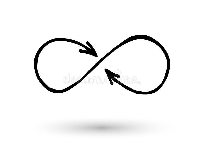 Oneindigheidssymbool arrowshand dat met inktborstel wordt getrokken royalty-vrije illustratie