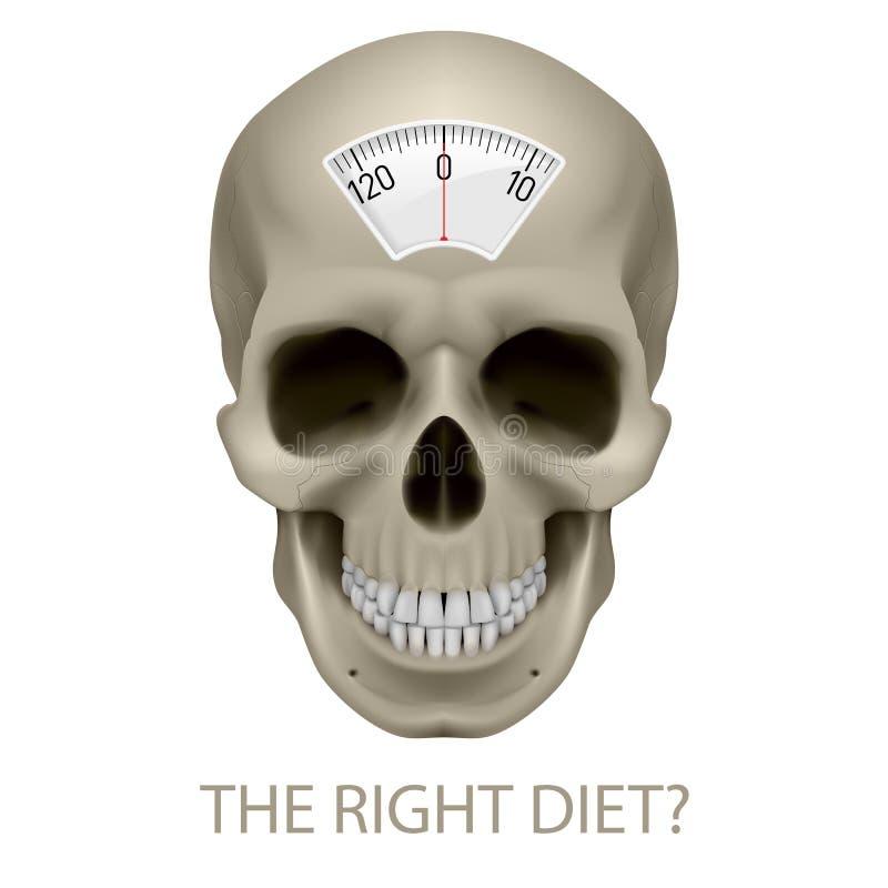 Ongezond dieet. vector illustratie
