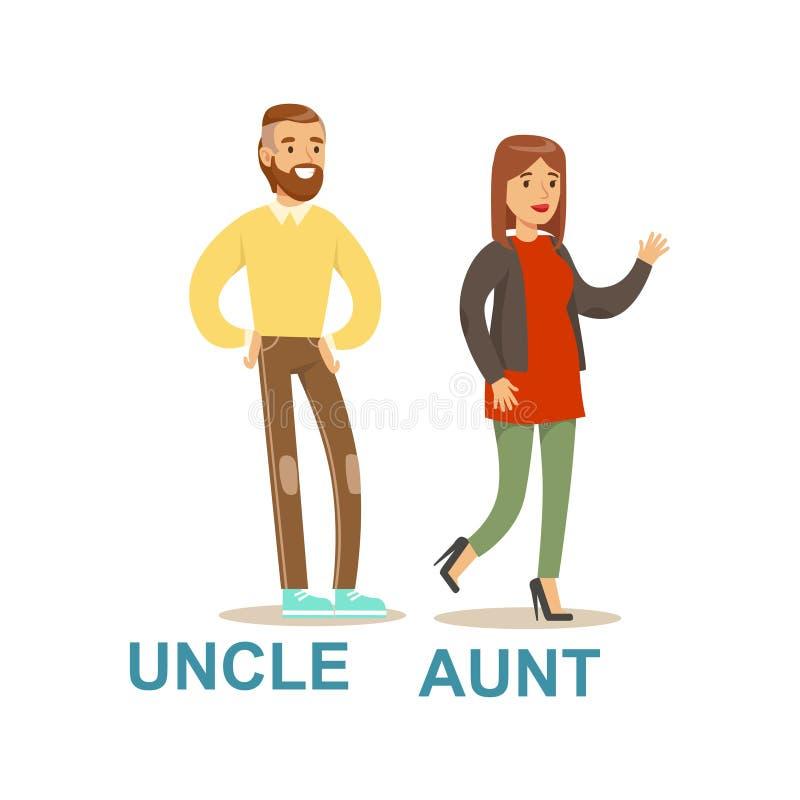 Onkel und Tante, glückliche Familie, die gute Zeit-zusammen Illustration hat vektor abbildung