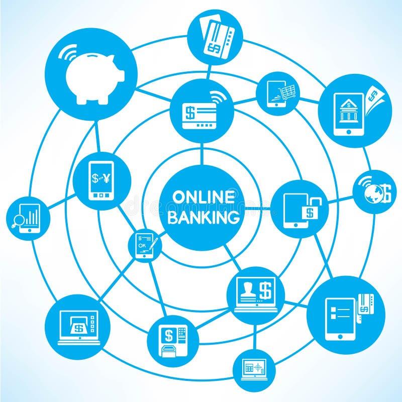 Online bankowości zarządzanie ilustracja wektor