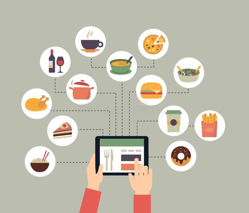 online-beställa för mat stock illustrationer