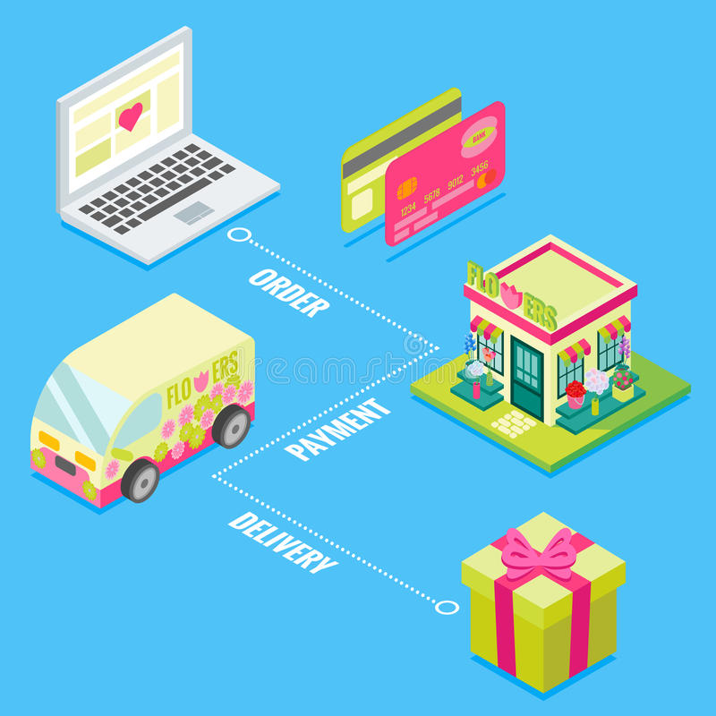 Online-blomsterhandel i isometrisk stildesign Köpet blommar på internet genom att använda bärbara datorn med snabb leverans och k royaltyfri illustrationer