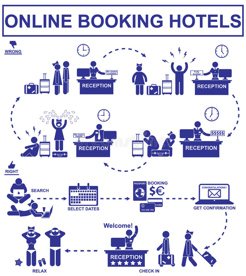 Book budget and luxury hotels at best price from Goibibo. Whether you are a honeymooner or searching hotels for unmarried couples, solo traveler or with friends, looking for business hotel or family hotel, luxury resort or a budget homestay, Goibibo can please all your need.