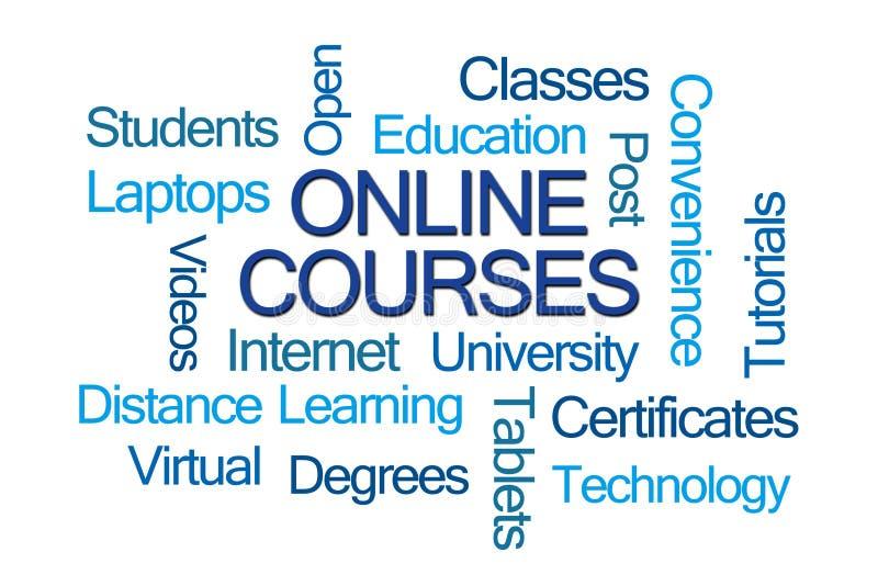 Online Cursussenword Wolk stock fotografie