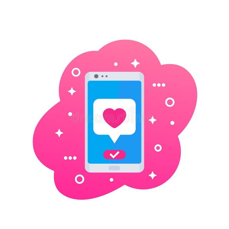 Redigera online dating profil