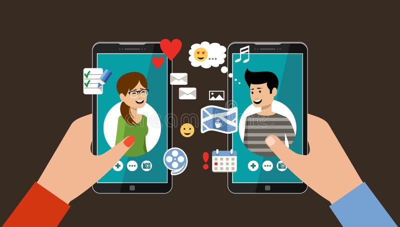 Online dating vs social networking