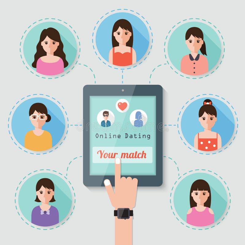 Online datowanie przez ogólnospołecznej sieci royalty ilustracja