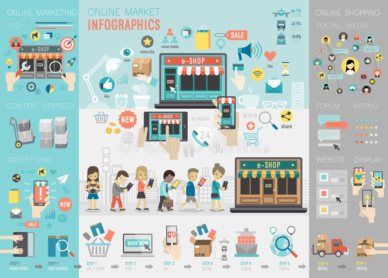 Online die Markt Infographic met grafieken en andere elementen wordt geplaatst