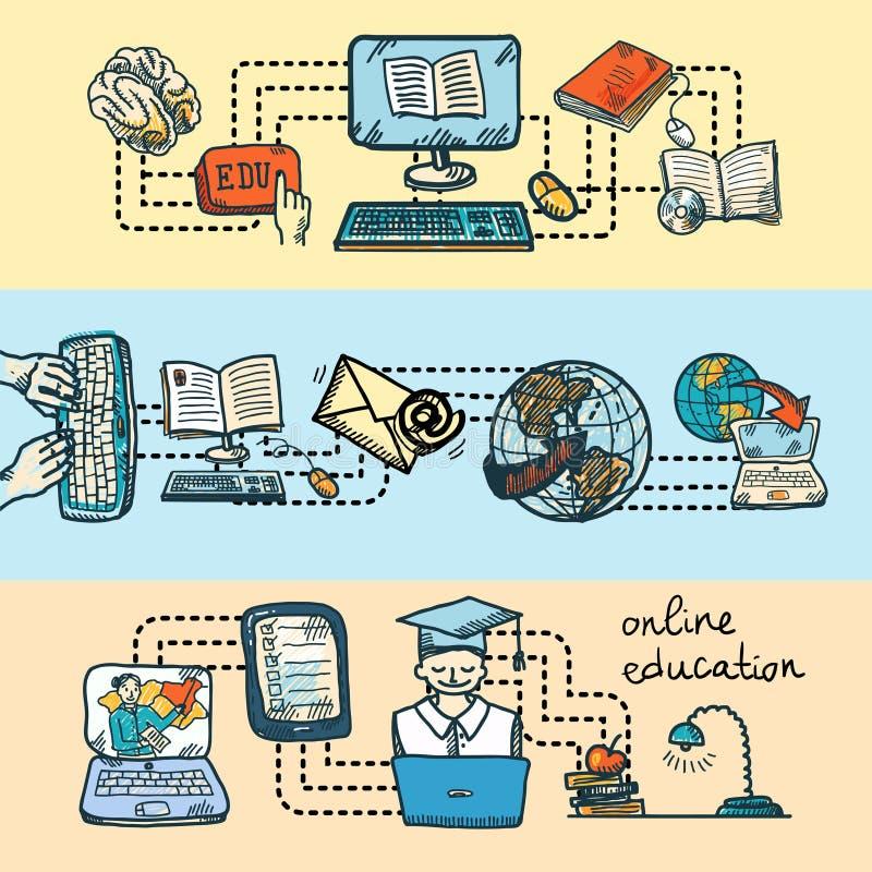 Online edukaci ikony nakreślenia sztandar ilustracji