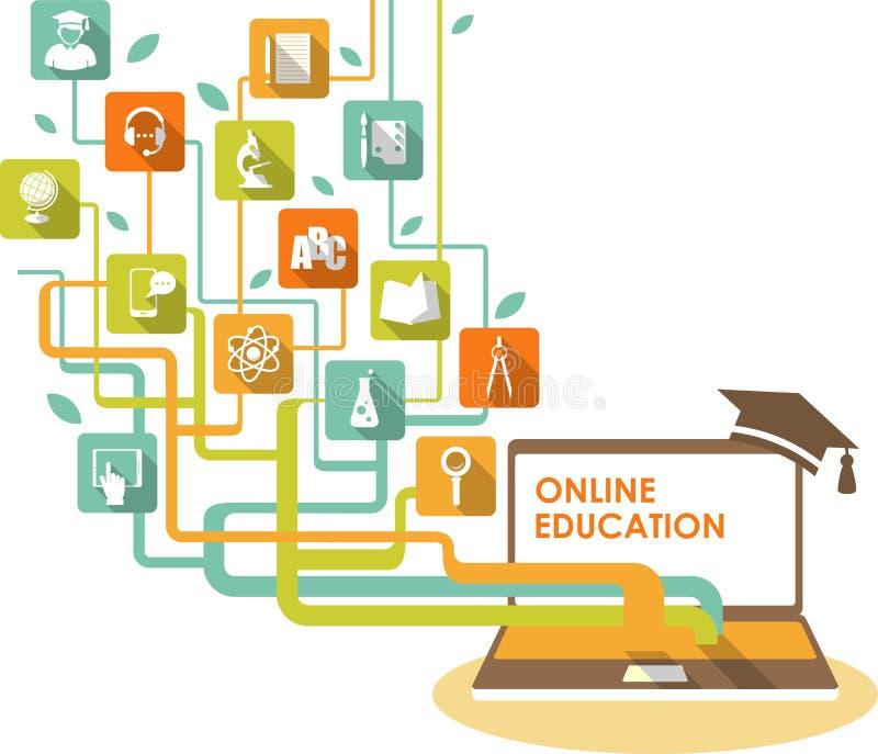 Online edukaci pojęcie royalty ilustracja