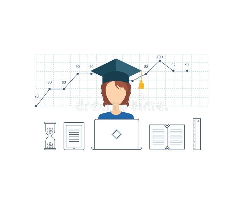 Online edukacja i kursy Zarządzanie Projektem ilustracji