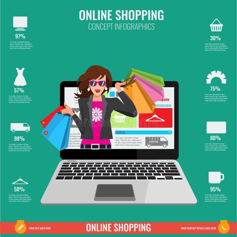 Online het winkelen concepteninfographics in vector Vrouw van laptop royalty-vrije illustratie