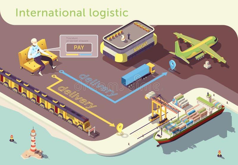 Online International Logistic Infographic Banner stock illustration