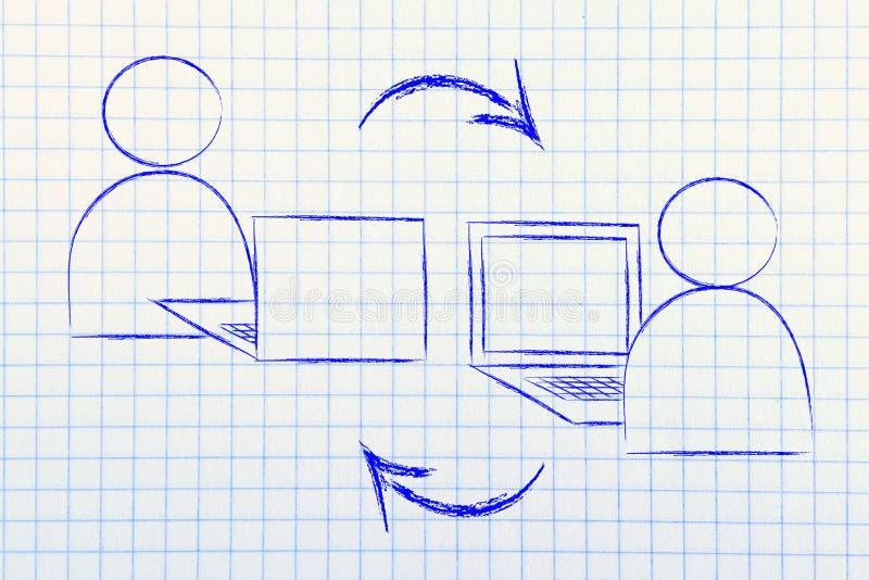Online Internet gebaseerde mededeling vector illustratie