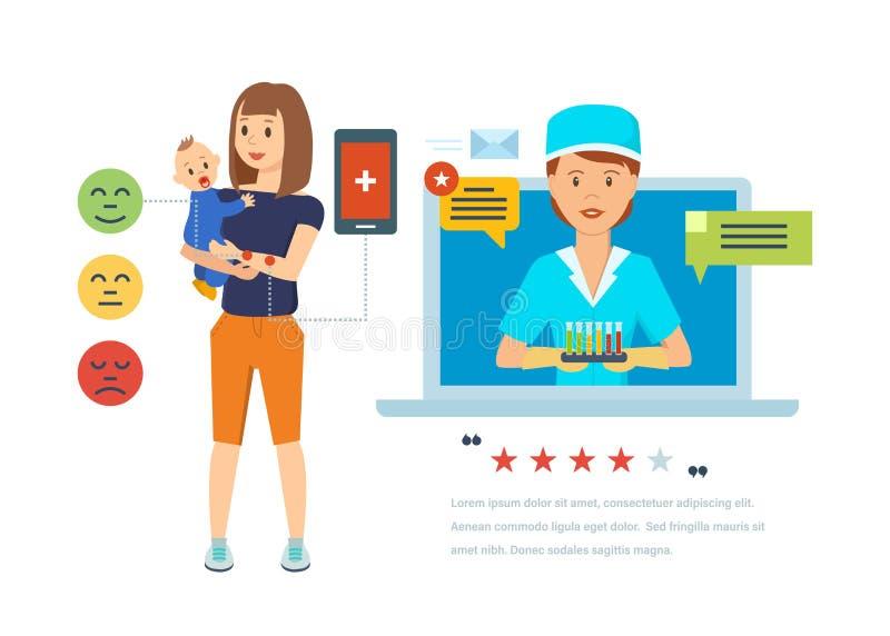 Online-konsultationer av doktorn för barn` s, diagnos av sjukdomar, tålmodiga klagomål royaltyfri illustrationer