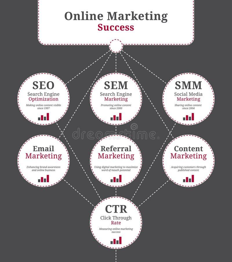 Download Online Marketing Elements Stock Images - Image: 29075454