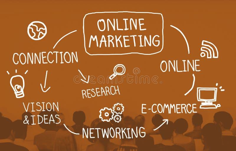 Online Marketing Strategie het Brandmerken Handel Reclameconcept stock afbeelding