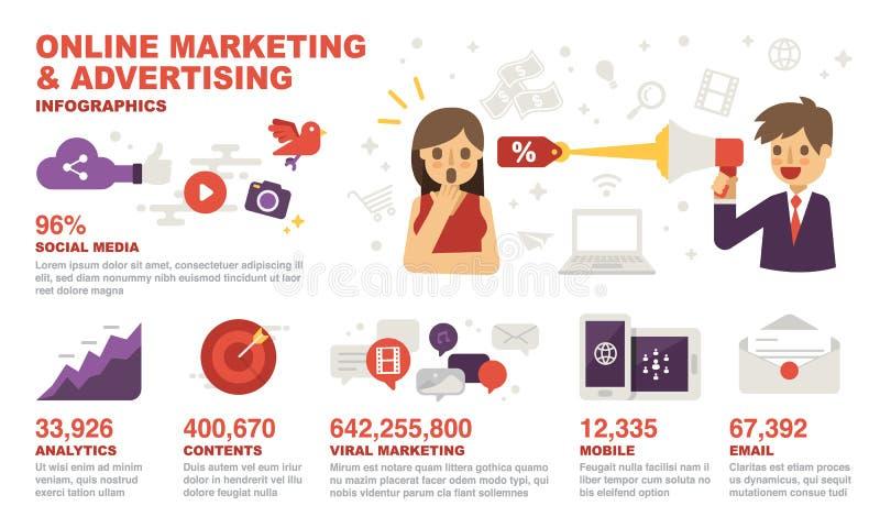 Online-marknadsföring och advertizing Infographics royaltyfri illustrationer