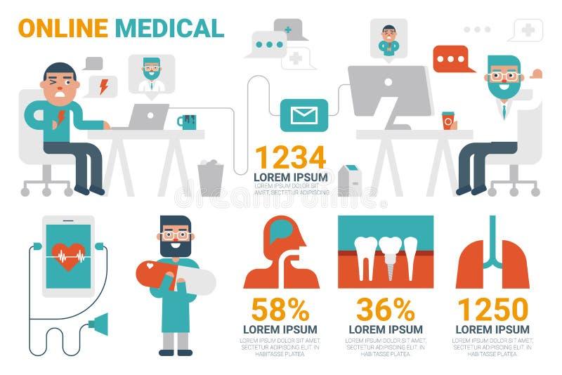 Online Medical Infographic Elements vector illustration