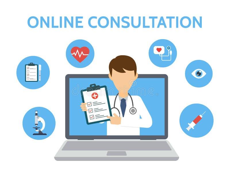 Online-medicinsk konsultation och service doktor online Internethälsovårdbegrepp Baner med doktorn och medicinska prov Onl stock illustrationer