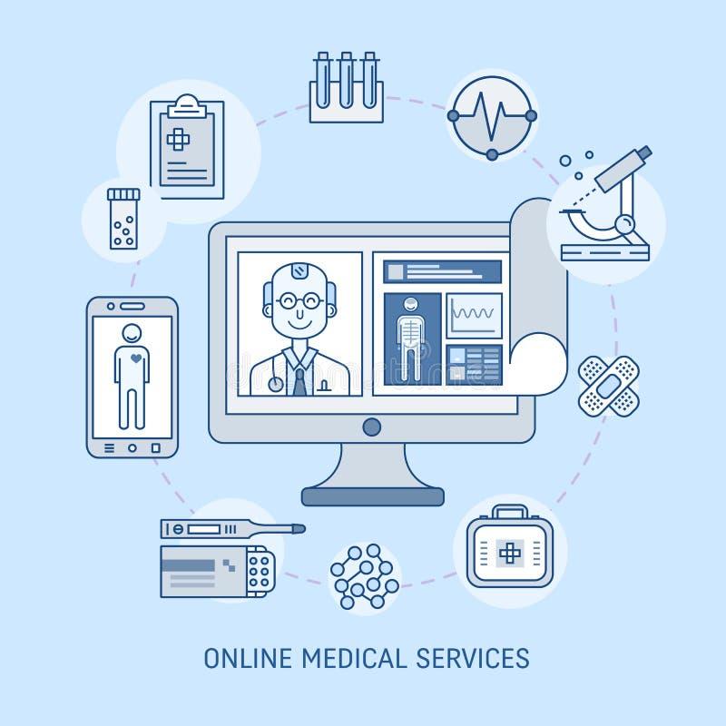Online medycyny pojęcie royalty ilustracja