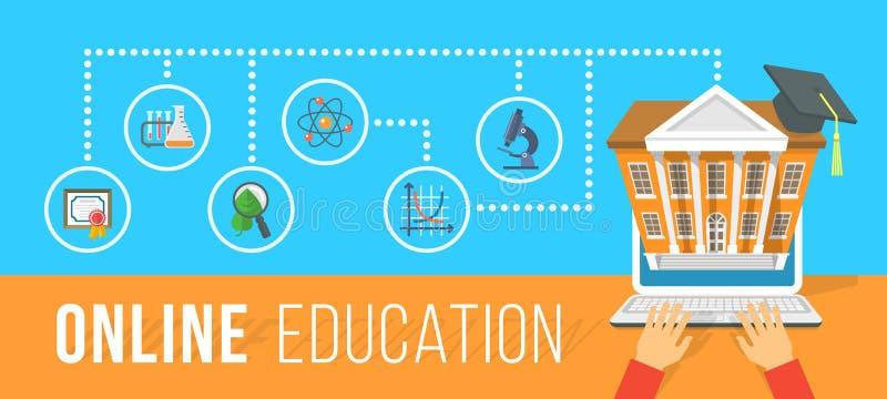 Online Onderwijs die Computer Vlak Concept hanteren stock illustratie