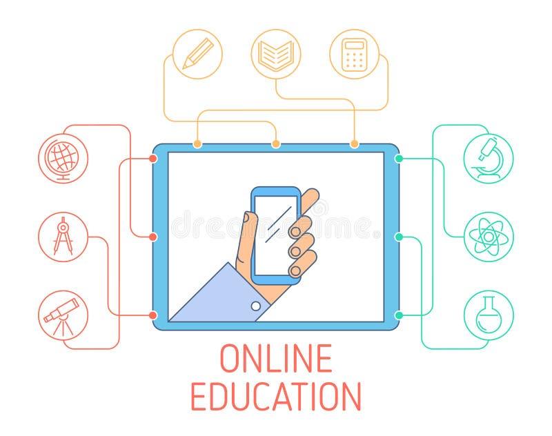Online onderwijs en illustratie van de e-lerend concepten de vectorlijn royalty-vrije illustratie