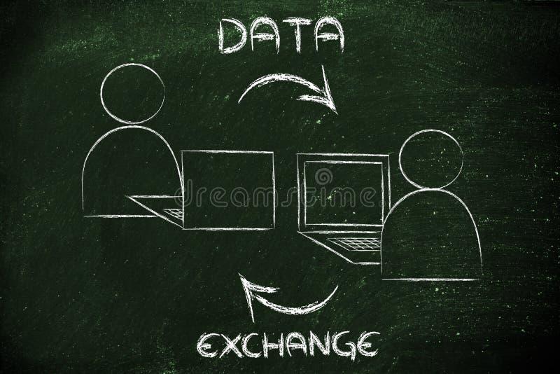 Online op Internet-gebaseerde mededeling vector illustratie