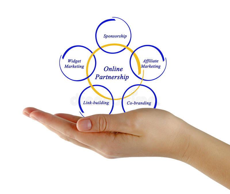 Online Partneship. Presenting diagram of Online Partnership stock photo