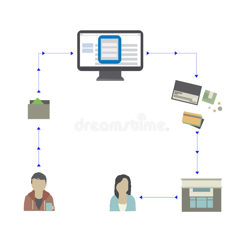 Online Payment Process. The cycle of an online payment through illustrations from buyer to merchant stock illustration