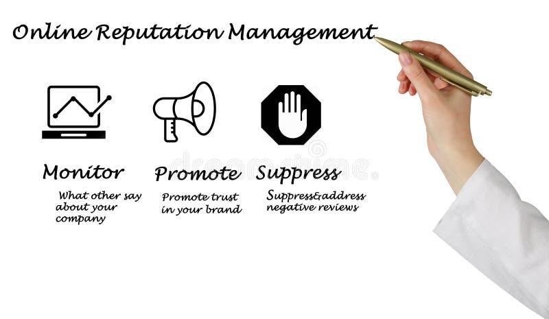 Online reputaci zarządzanie zdjęcie stock