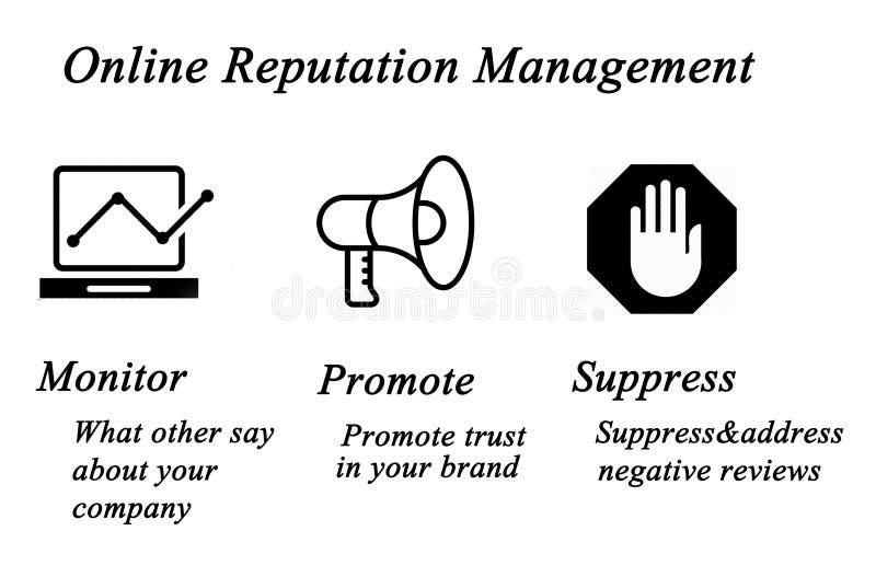 Online reputaci zarządzanie ilustracja wektor