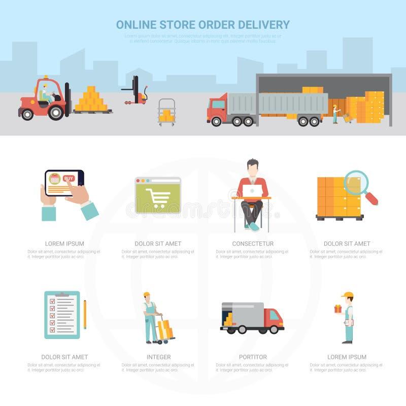 Online-sändnings för infographics för lagerbeställningsleverans vektor illustrationer