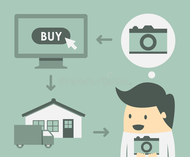 Online Shopping. Concept of easy online shopping stock illustration