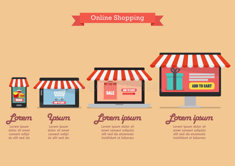 Online shopping concept in flat style infographic royalty free illustration