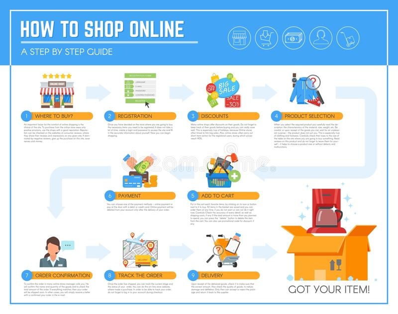 Step 2: Find an item you like using Google shopping If you click on one of the suggested items you will see product details as well as details of the sellers available. Do bear in mind that these are sponsored by the merchants and there may be other sellers available in your area or online.