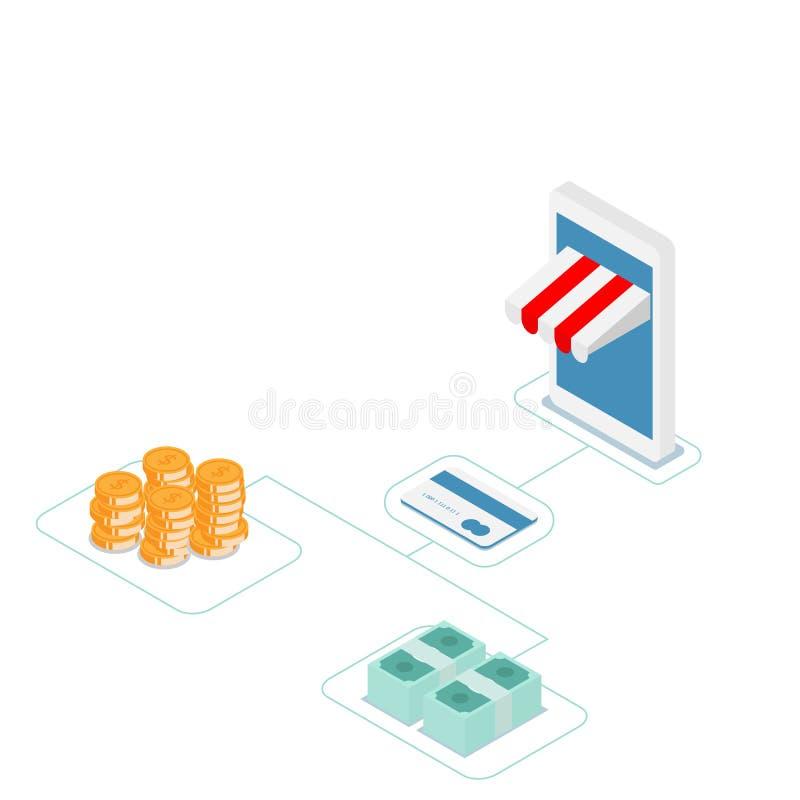 Online-shopping med den isometriska kreditkortvektorn royaltyfri illustrationer