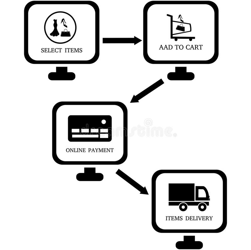 Online shopping process icons. Online shopping icons using internet connected laptop. Can be used either as a flowchart or just icons. Visit: https:// stock illustration