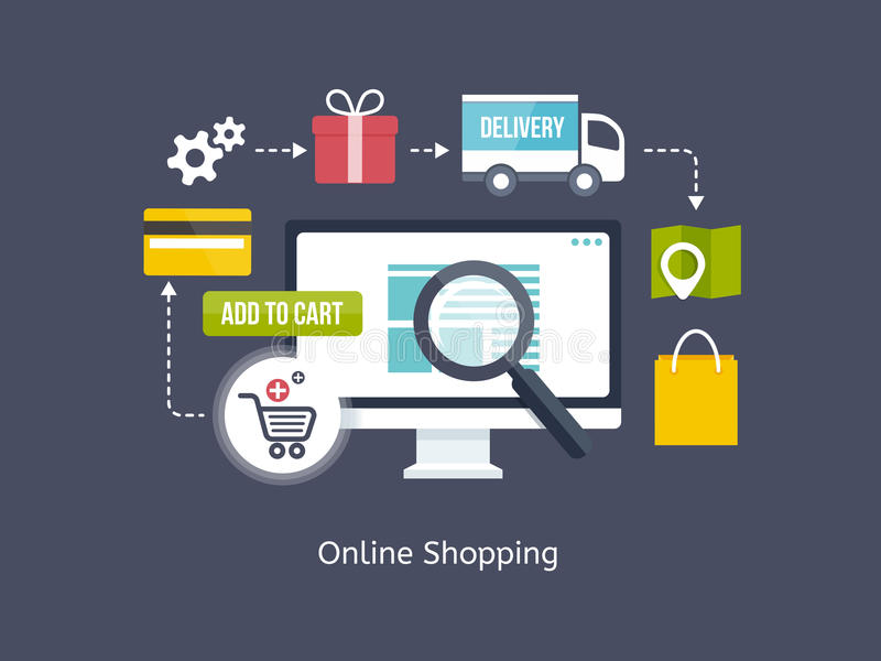 Online Shopping process infographic. Showing the choice of merchandise off the website adding it to the shopping cart payment packaging delivery and receipt