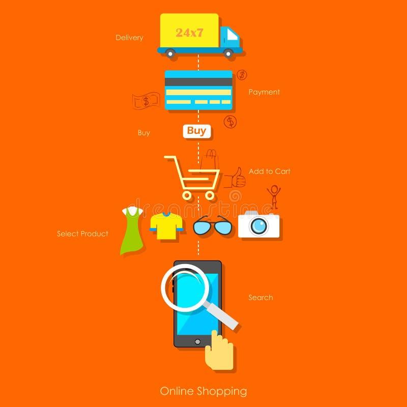 Online-shoppingPictogram royaltyfri illustrationer