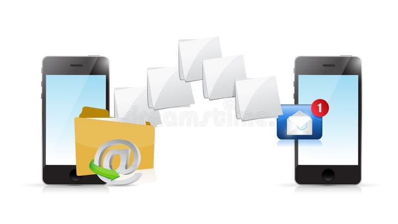 online-telefonemail som överför kommunikation stock illustrationer
