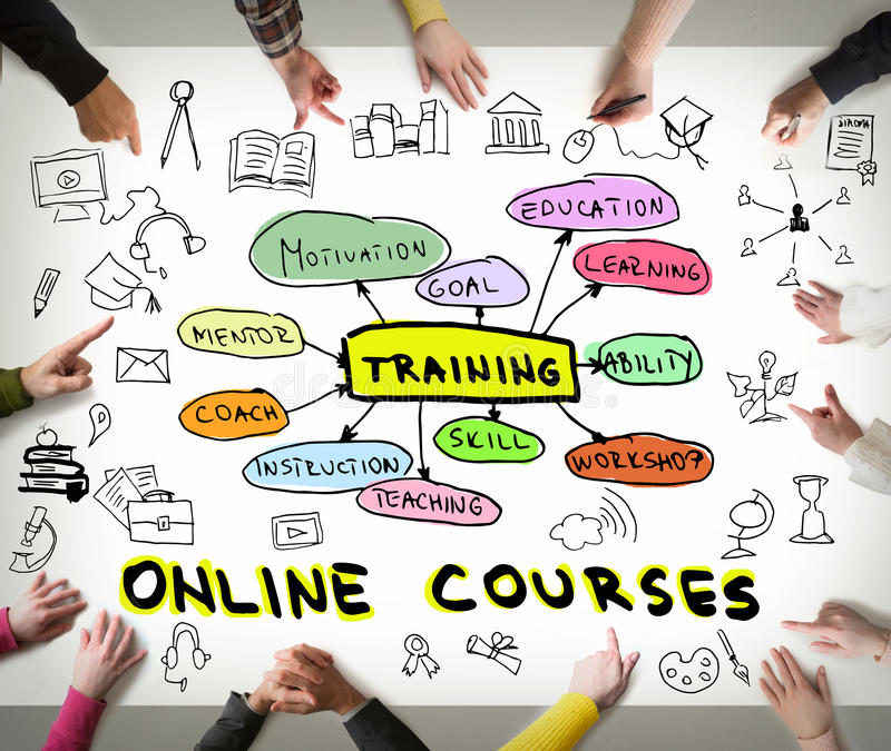 Online Training concept royalty free stock image