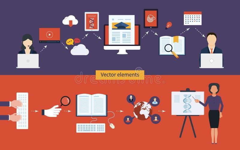 Online-utbildning och kurser stock illustrationer