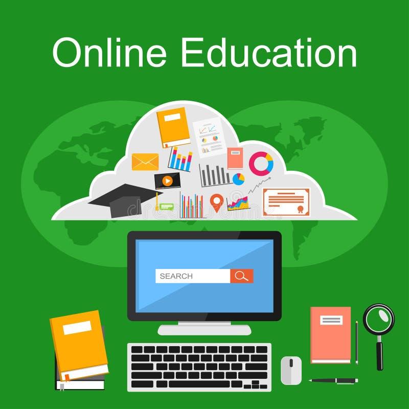 Online-utbildningsillustration Plana designillustrationbegrepp för e-att lära royaltyfri illustrationer