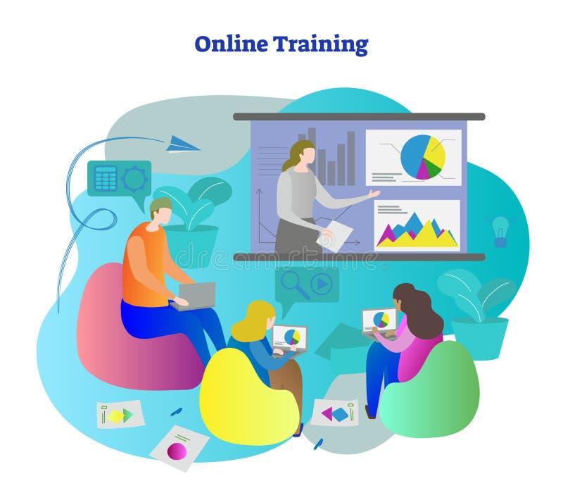 Online-utbildningsvektorillustration Studenter som lär utbildning från lärarepresentation Tryckning och föreläsning från avstånd stock illustrationer