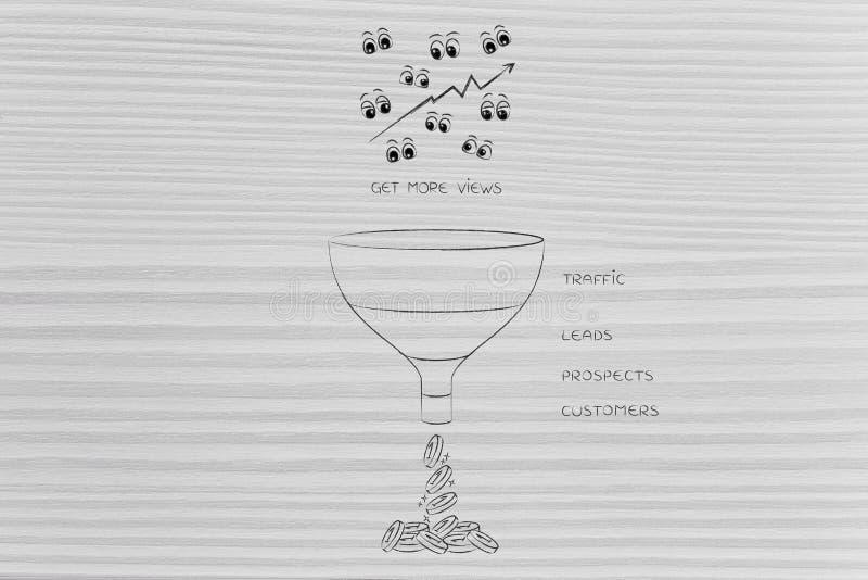 Online views generating profits through marketing funnel stock illustration