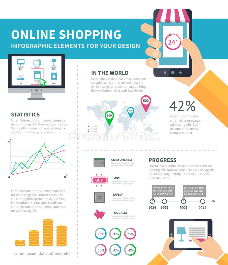 Online zakupy infographic ilustracji
