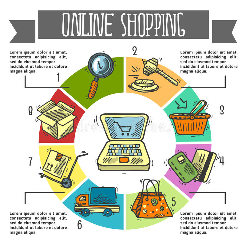 Online zakupy infographics ilustracji